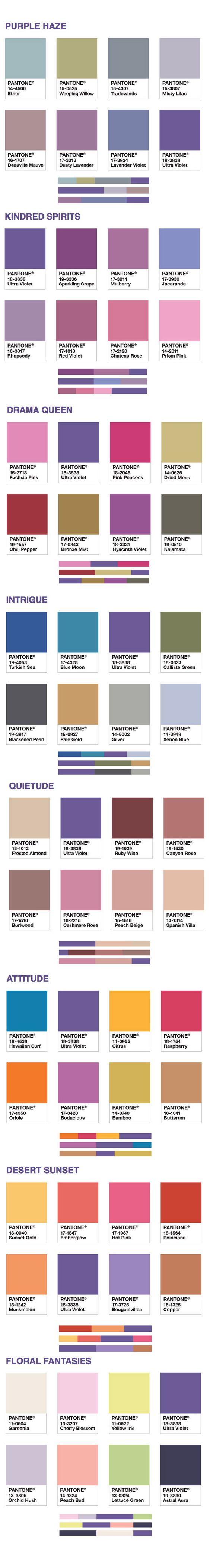 Ultra violet colore dell'anno 2018 abbinamenti