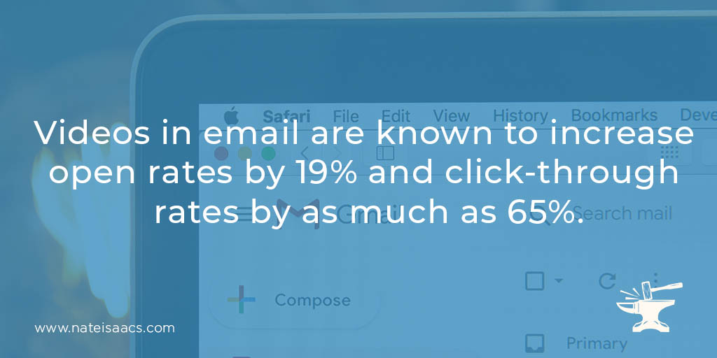 Image quote about the effectiveness of videos when used in email newsletters and other email.
