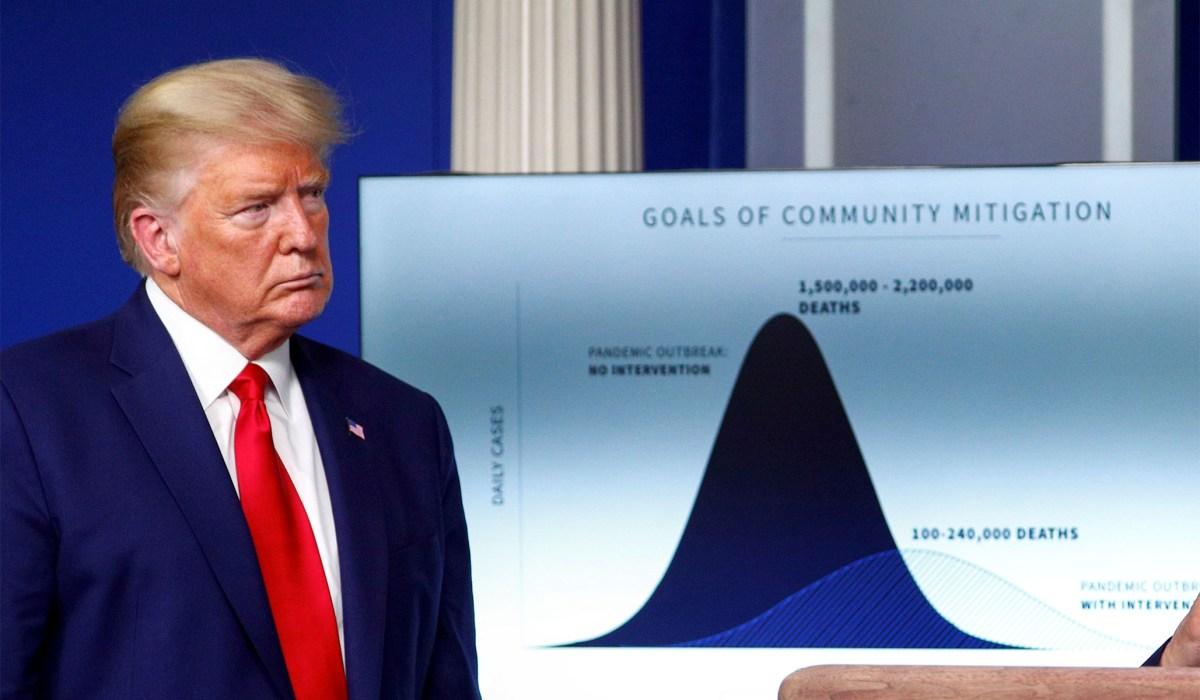 Poll: Americans Prefer Trump's Leadership to Biden's during Coronavirus Response   National Review