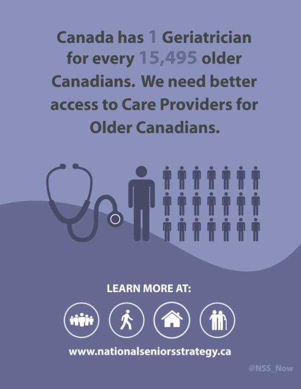 careproviders