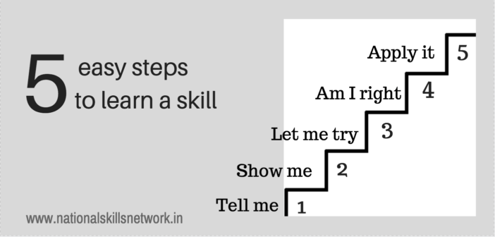 5-steps-to-learn-a-skill