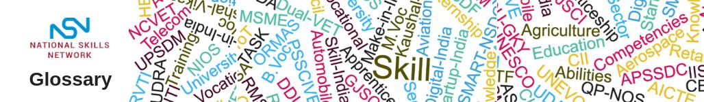 Glossary skill development