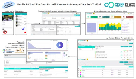 Sixerclass skill monitoring dashboard