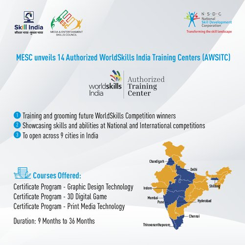Authorized World Skills India Training Centers (AWSITC) in Media and Entertainment