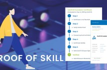 Is an Educational Certificate proof of an individual's talent or skills