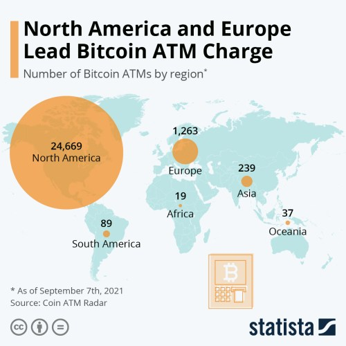Infographic: North America and Europe Lead Bitcoin ATM Charge | Statista