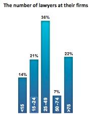 MPF survey