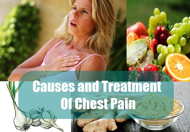 Causes and Treatment of Chest Pain