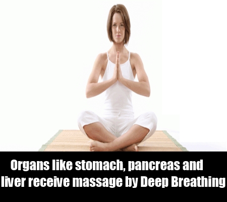 Deep Breathing Massages Organs