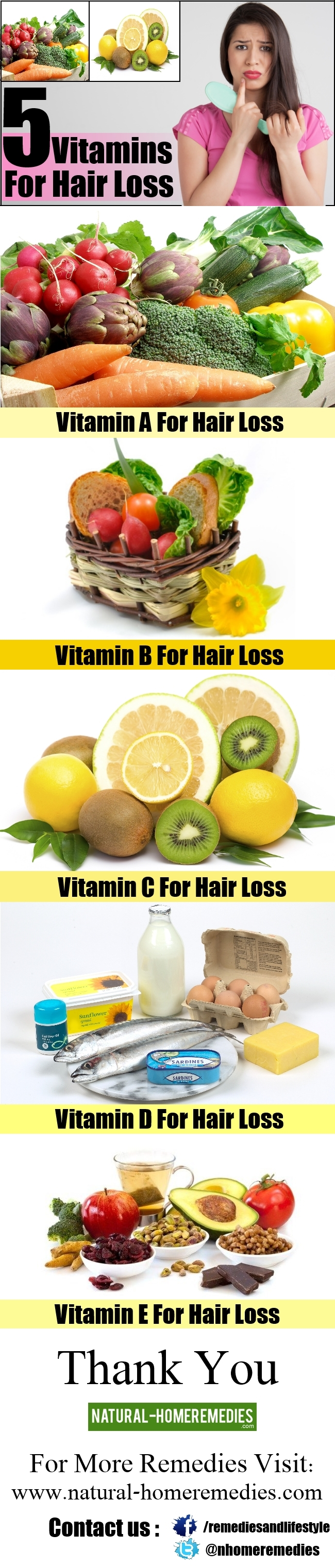 5 Vitamins For Hair Loss