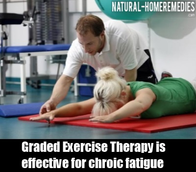 Graded Exercise Therapy