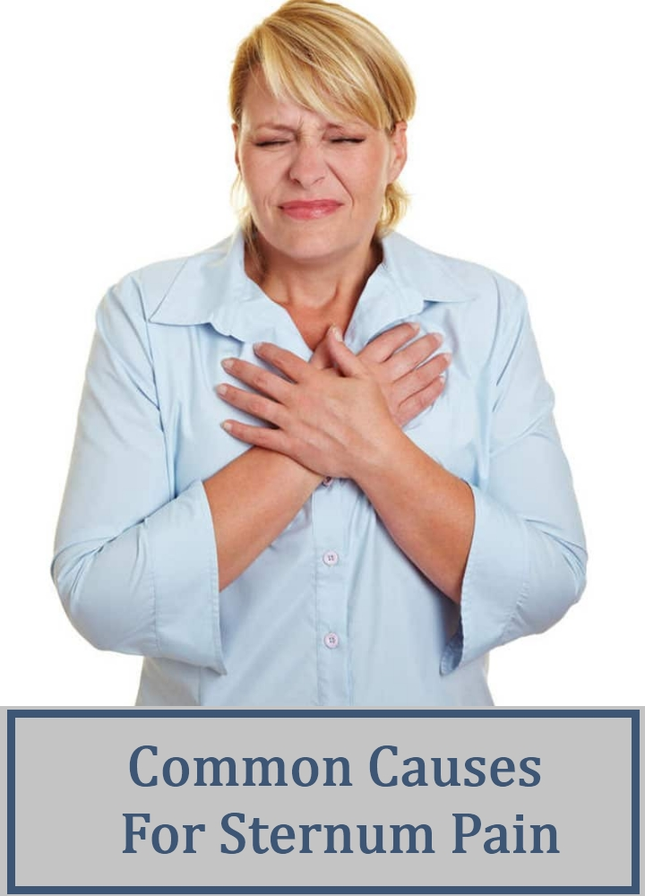 Common Causes For Sternum Pain