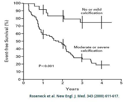 Roseneck et al. New Engl. J. Med. 343 (2000) 611-617.
