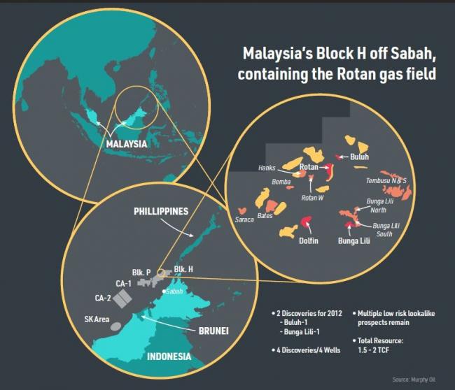 Image result for block h sabah