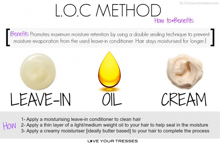 The L.O.C. Method: Best Order for Your Hair Type & Products