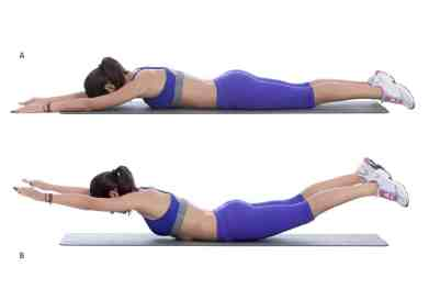 Image result for TYI Exercise