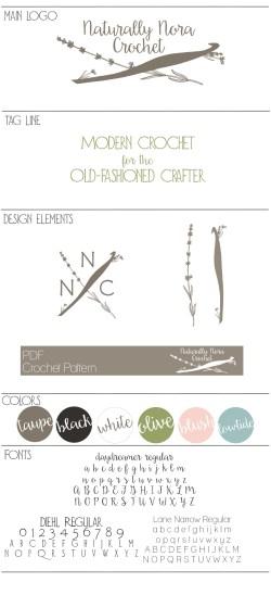 nnc-blog-design-plan
