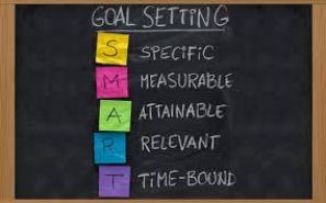Goal setting | Naturalmente