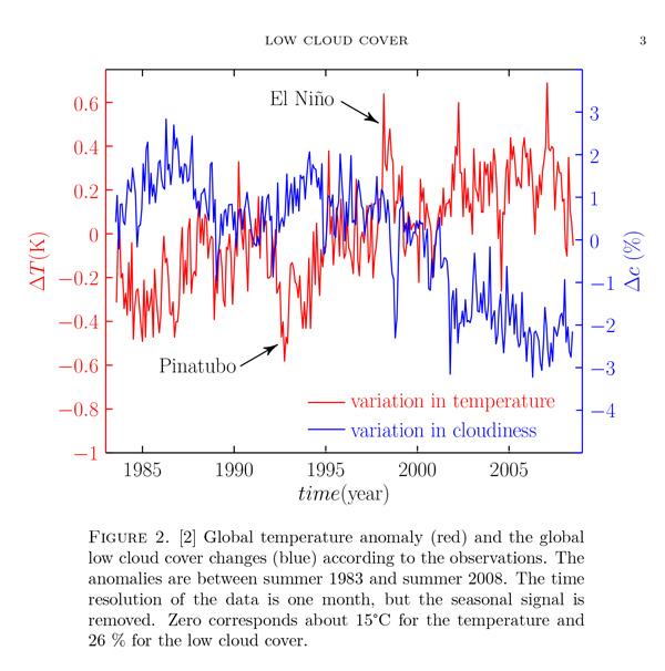 [Image: Chart-Low-Cloud-Cover-600.jpg?w=640&ssl=1]