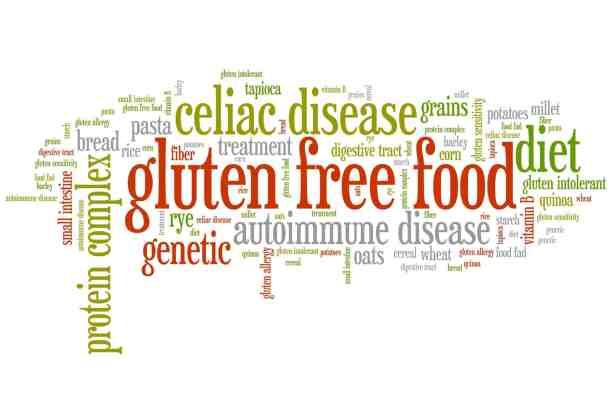 word cloud of celiac disease, gluten free food, autoimmune disease, diet, protein complex, genetic, gluten intolerant, and more