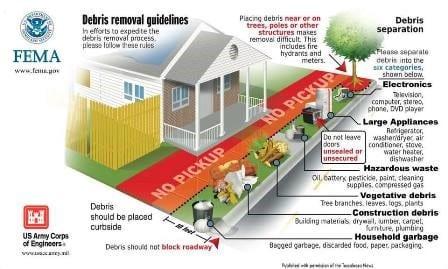 Inverness Vegetative Debris Removal Guidelines