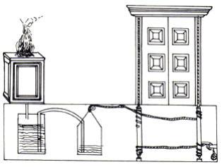 Fig. 6: Mecanismo de Herón de Alejandría para abrir y cerrar las puertas de un templo por medio del fuego, empleando el principio descubierto por él, de que el aire, al calentarse, aumenta de volumen