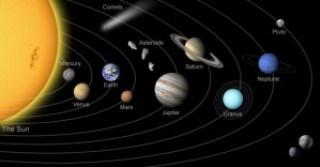 A representation of our Solar system, featuring the Sun at its centre, Mercury, Venus, Earth, Mars, Jupiter, Saturn, Uranus, Neptune and Pluto.