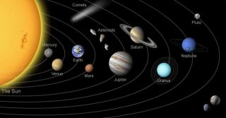 A representation of our Solar system, featuring the Sun at its centre, Mercury, Venus, Earth, Mars, Jupiter, Saturn, Uranus, Neptune and Pluto.