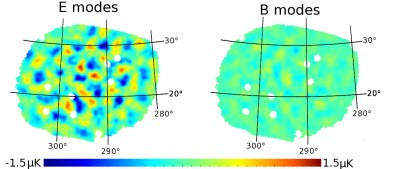 Two maps of the polarization of the Cosmic Microwave Background in E-mode and B-mode.