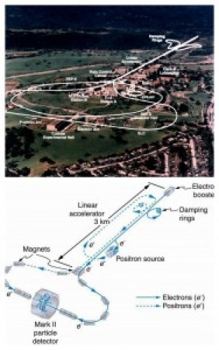 An aerial view with superimposed diagram, of the Stanford Linear Accelerator site.