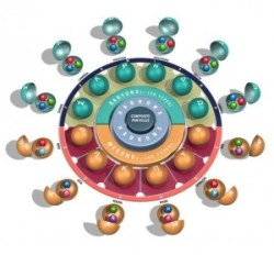 A graphic representation of the Quark Model of Particle Physics.