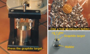 The graphite target is produced and stored until measurement. The photograph shows the lab tools involved in the production.
