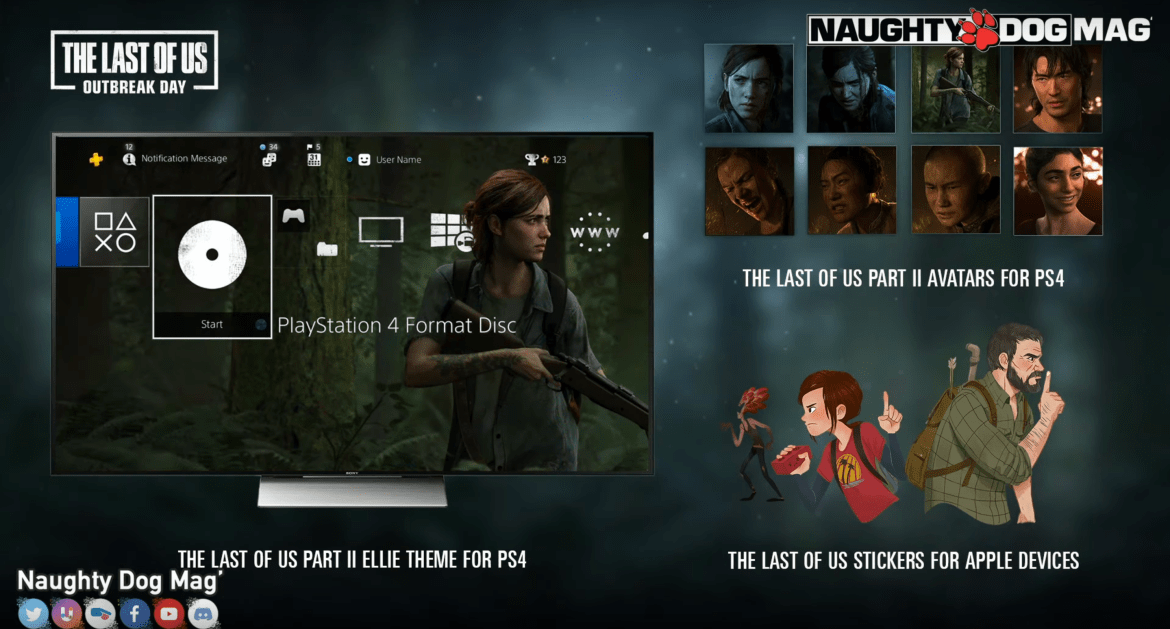 The Last Of Us - Outbreak Day 2018 - Theme PS4, Avatars, Stickers iOS
