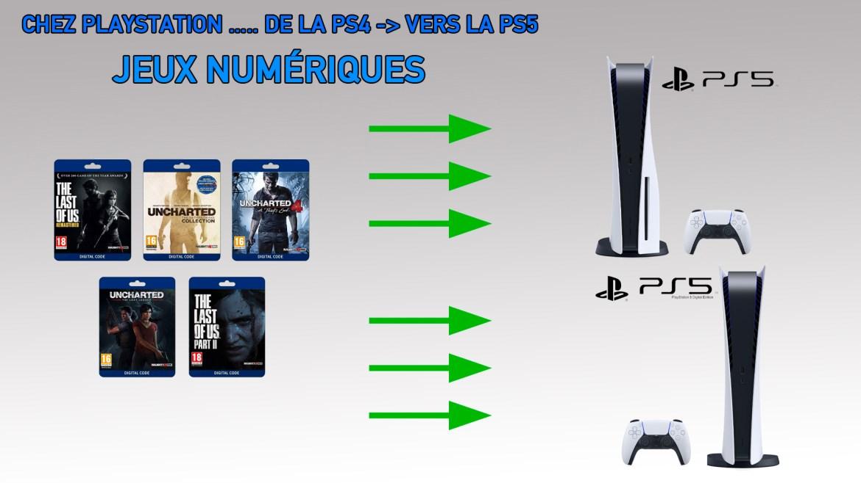 Jeux PS4 Numériques vers PS5