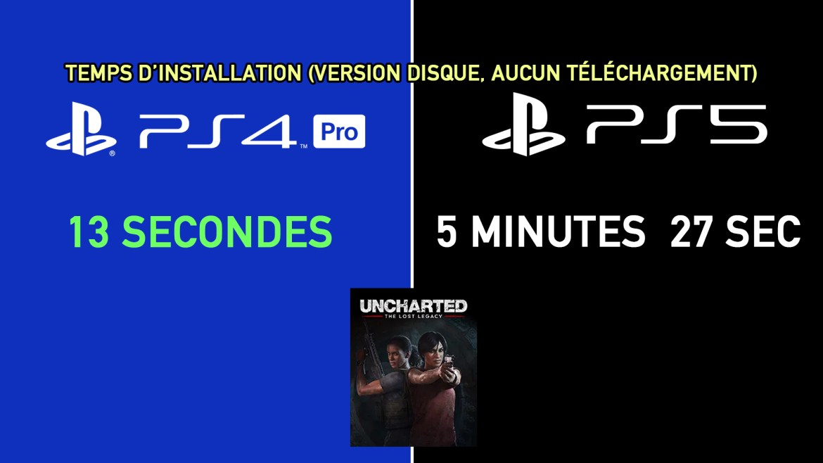 Temps Installation Uncharted The Lost Legacy PS4 Pro / PS5