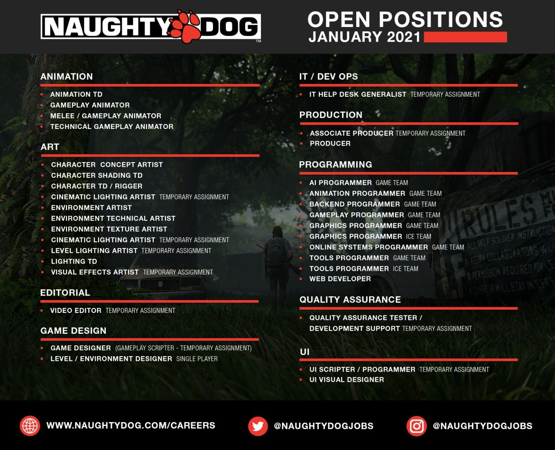 Naughty Dog Jobs Janvier 2021 PS5