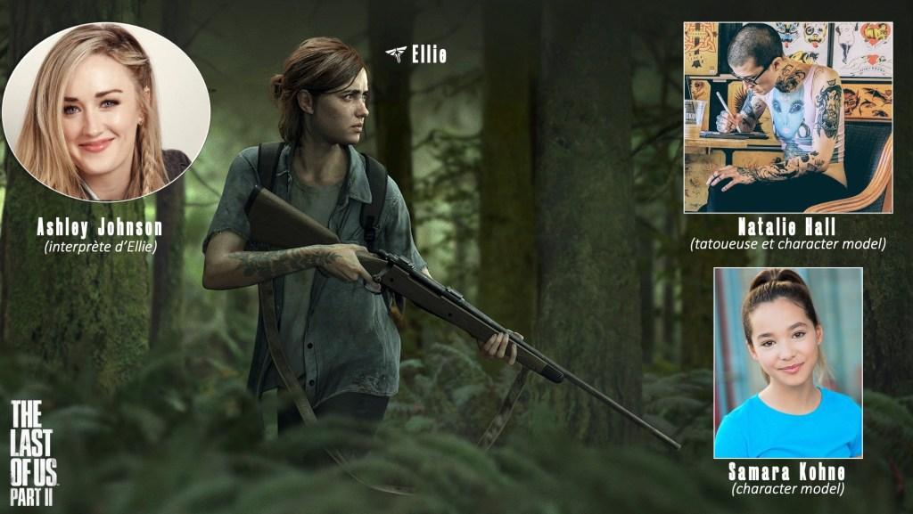 Le personnage d'Ellie et le visage de ses interprètes et/ou modèles