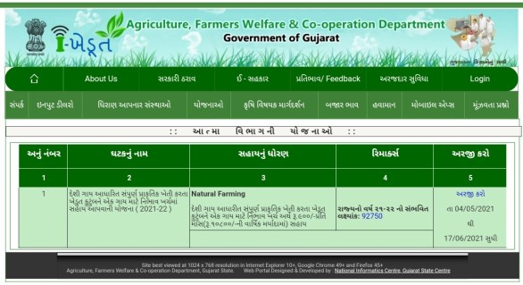 [ikhedut.gujarat.gov.in] Cow Sahay Per Month RS 900 (Cow Assistance Scheme Gujarat) 2021