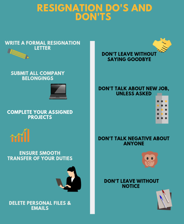 quitting job after 1 month