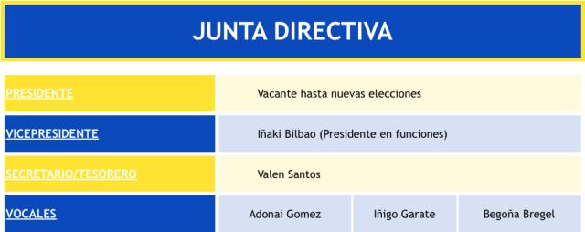 Imagen de tabla con nombres y puestos de la Junta Directiva