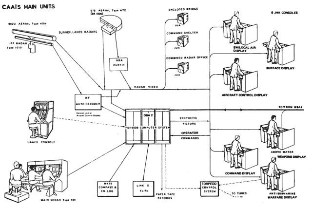 [Imagen: CAAIS-Main-Units.jpg?resize=640%2C427]