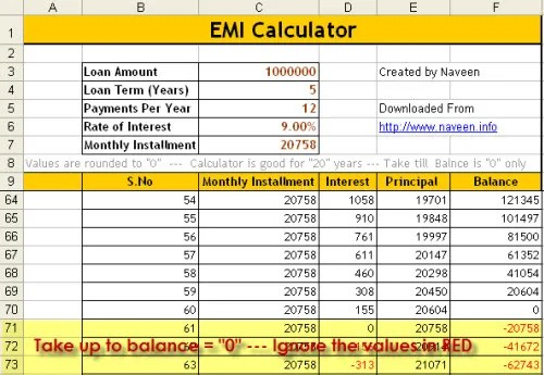 Year Car Loan Excel