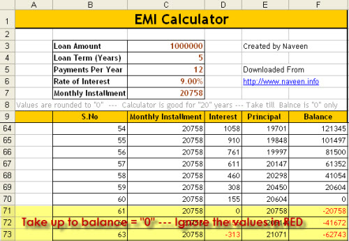How To Calculate Emi  Download Excel Emi Calculator  NaveenS Blog
