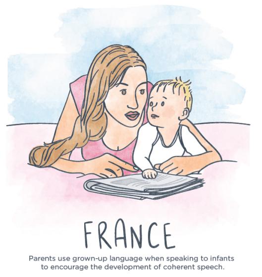 France-parenting