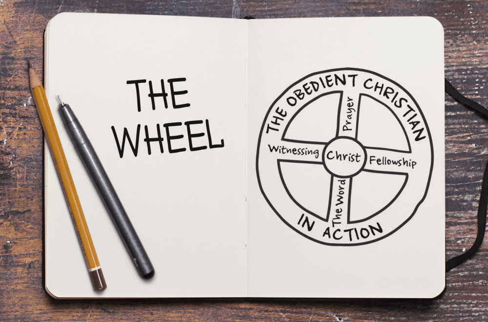 The Wheel Illustration | Navigators Discipleship Resources