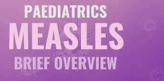 Measles Infection – Detailed Overview