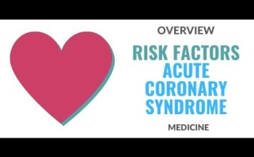 Acute Coronary syndrome risk factors – Emergency Medicine – Detailed Lecture