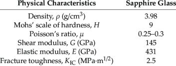 Physical properties of sapphire glass