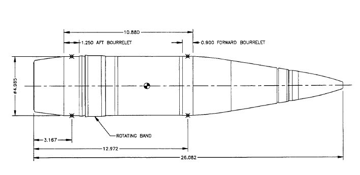 Us 40 Guns Mk 3 Navy Mm