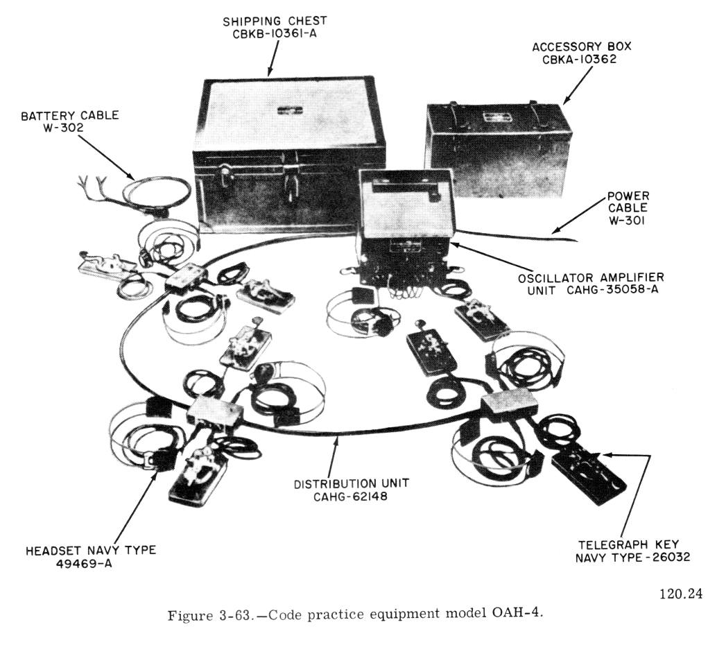 Us Navy Shipboard Electronic Equipment
